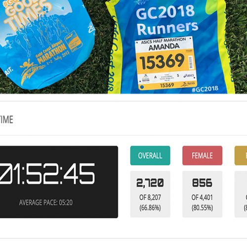 Running shirt with bib pinned to it. Electronic finish time and ranking